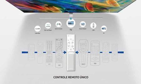 controle remoto único samsung